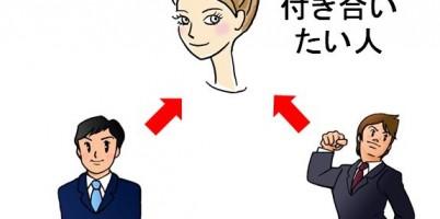 営業戦略:3Cを恋の三角形に例える