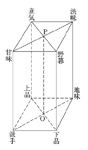 「いき」の構造(九鬼 周造)