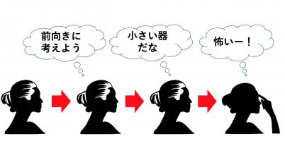 営業マンのマインドセット:恐怖のコントロール