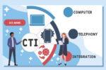 CTI,Computer Telephony Integration