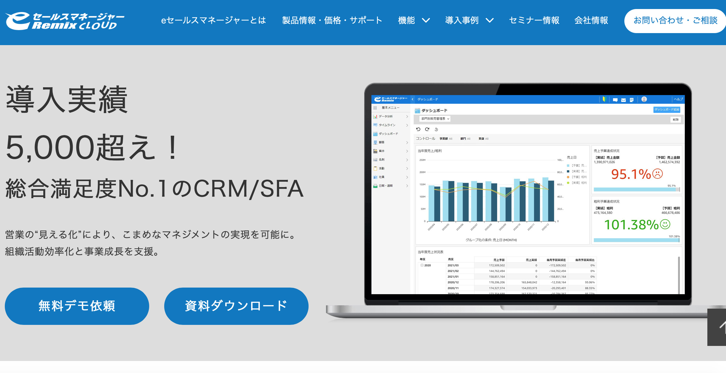 SFA,Sales Force Automation ,セールスフォースオートメーション