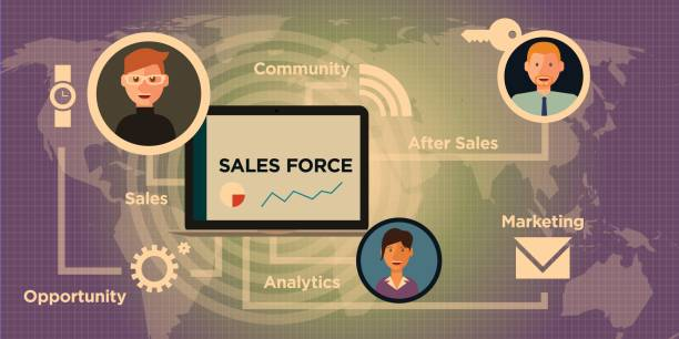 SFA,Sales Force Automation,セールスフォースオートメーション
